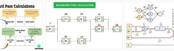 Backward Calculation